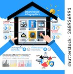 smart house infographics set...