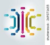 arrow infographics scheme.... | Shutterstock .eps vector #269371655