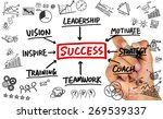 success concept flowchart hand... | Shutterstock . vector #269539337