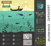 fishing infographic elements.... | Shutterstock .eps vector #269543597