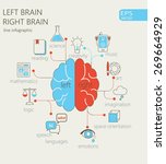 brain left analytical and right ...   Shutterstock .eps vector #269664929