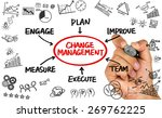 Small photo of change management flowchart concept hand drawing on whiteboard