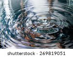 Water Reflection And Water Dro...