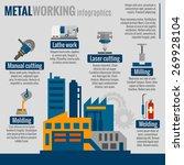 metalworking steel making plant ... | Shutterstock .eps vector #269928104