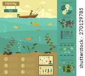 fishing infographic elements.... | Shutterstock .eps vector #270129785