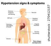 hypotension signs   symptoms.... | Shutterstock . vector #270412157
