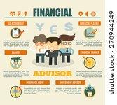 financial advisor infographics... | Shutterstock .eps vector #270944249