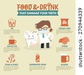 Food And Drink Damage Teeth...