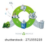 life cycle of paper recycling... | Shutterstock .eps vector #271555235