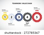 teamwork   value chain   5... | Shutterstock .eps vector #272785367
