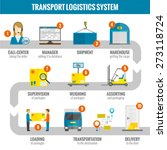 logistic infogaphic set with... | Shutterstock .eps vector #273118724