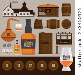 Distillery Production Objects...