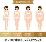 vector illustration of girls... | Shutterstock .eps vector #273599105