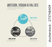 grunge dirty mission  vision... | Shutterstock .eps vector #273748409