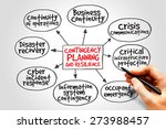 Small photo of Contingency Planning and Resilience mind map business concept
