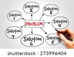 Problem Solving Aid Mind Map...
