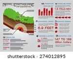 nepal earthquake infographics ...   Shutterstock .eps vector #274012895
