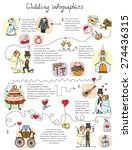 Doodle Wedding Infographics Fo...