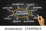 employee engagement concept... | Shutterstock . vector #274499819