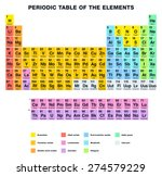 periodic table of the elements  ... | Shutterstock .eps vector #274579229
