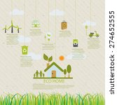 Ecology Infographic Elements ...