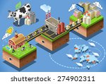 dairy product delivery stages... | Shutterstock .eps vector #274902311