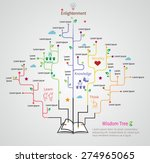 tree of wisdom grows from the... | Shutterstock .eps vector #274965065