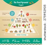 the vegan food pyramid with... | Shutterstock .eps vector #275952935