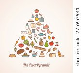 The Food Pyramid Composed Of...