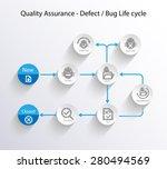 concept of defect bug life... | Shutterstock .eps vector #280494569