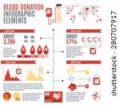 blood donor infographic set... | Shutterstock .eps vector #280707917