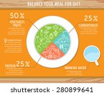 healthy foods infographics... | Shutterstock .eps vector #280899641