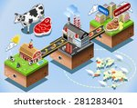 meet industry stages. beef... | Shutterstock .eps vector #281283401