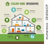eco friendly home infographic.... | Shutterstock .eps vector #281836229