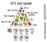 nutrition infographics  food... | Shutterstock .eps vector #281932205