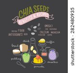 chia seeds benefits and recipes ... | Shutterstock .eps vector #282480935
