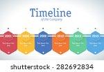 company timeline     vector... | Shutterstock .eps vector #282692834