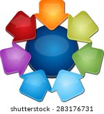 blank business strategy concept ...   Shutterstock .eps vector #283176731