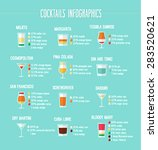 cocktails infographic set.... | Shutterstock .eps vector #283520621