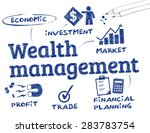 wealth management. chart with... | Shutterstock .eps vector #283783754