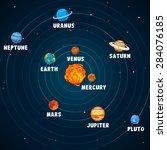 solar system vector art and... | Shutterstock .eps vector #284076185