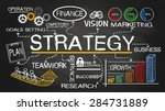 strategy concept hand drawn on... | Shutterstock . vector #284731889