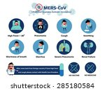 symptoms of mers cov  middle... | Shutterstock .eps vector #285180584