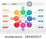 web template for circle diagram ... | Shutterstock .eps vector #285405527