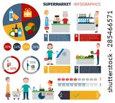 supermarket people infographics ... | Shutterstock .eps vector #285466571
