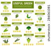 vegetarian food infographic... | Shutterstock .eps vector #286061081