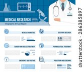 medicine and healthcare... | Shutterstock .eps vector #286385897