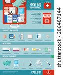 first aid infographic with... | Shutterstock .eps vector #286487144