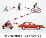 illustration of mode of... | Shutterstock .eps vector #286764419