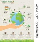 green ecology infographics... | Shutterstock .eps vector #287344589